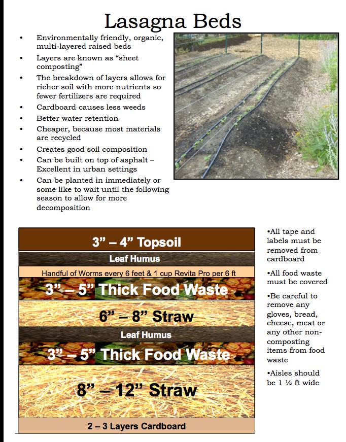 Policy option legion field community garden zion cdc soil testing